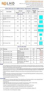bảng báo giá cửa sổ nhôm kính xingfa nhập khẩu 2019